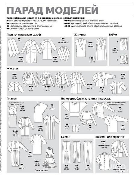Все технические рисунки моделей изжурнала ВURDA 01/2014″ class=
