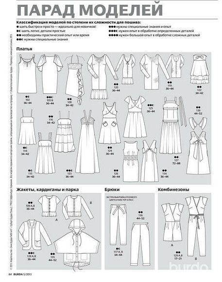 Технические рисунки: BURDA 05/2013