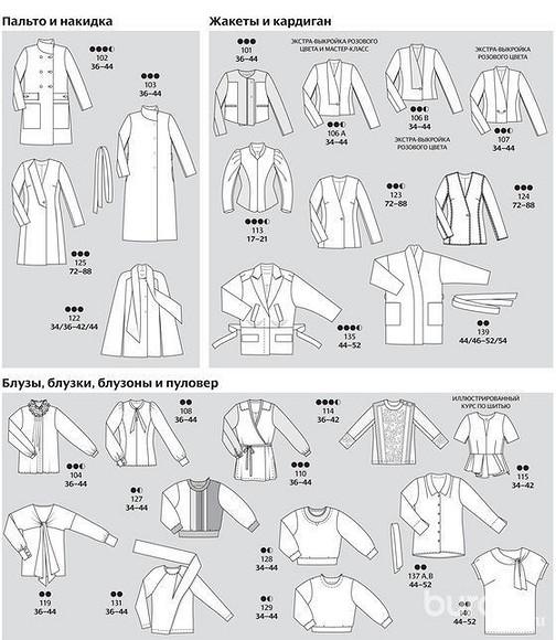 Все технические рисунки моделей изжурнала ВURDA 08/2013
