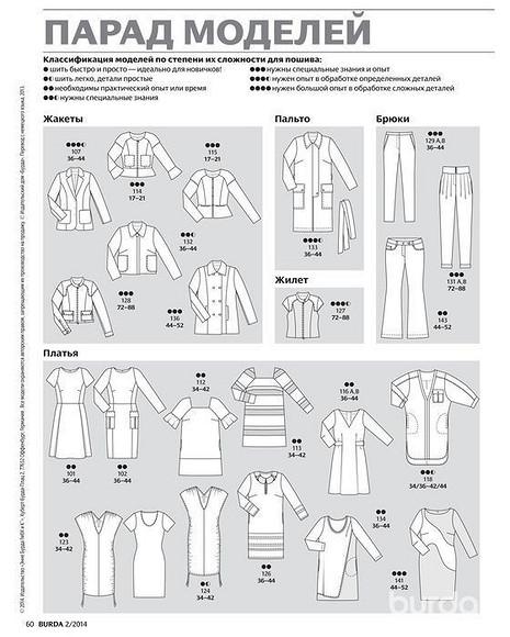 Все технические рисунки моделей изжурнала ВURDA 02/2014