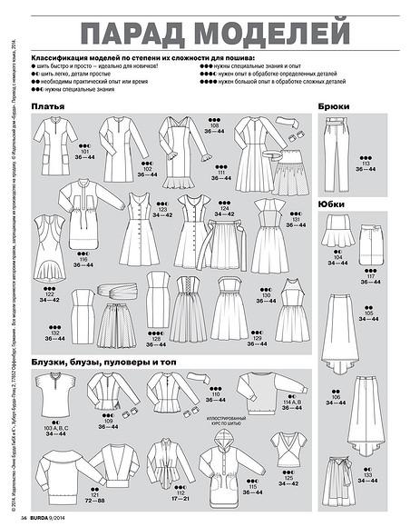 Парад моделей Вurda 09/2014″ class=