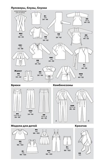 Парад моделей изжурнала ВURDA 04/2014