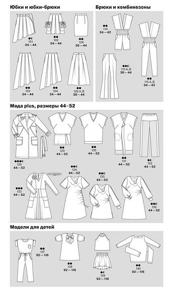 Парад моделей ВURDA 03/2015″ class=