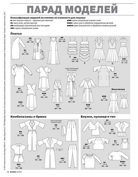 Парад моделей Burda 04/2015″ class=