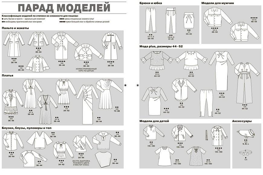 Технические рисунки Burda 12/2017