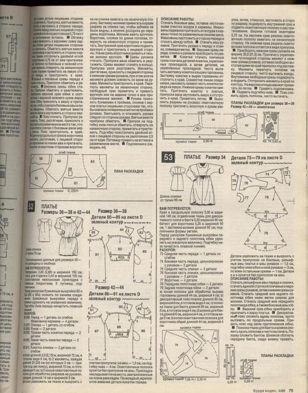 Юбилей Бурда.  Модель 52 из04/1988