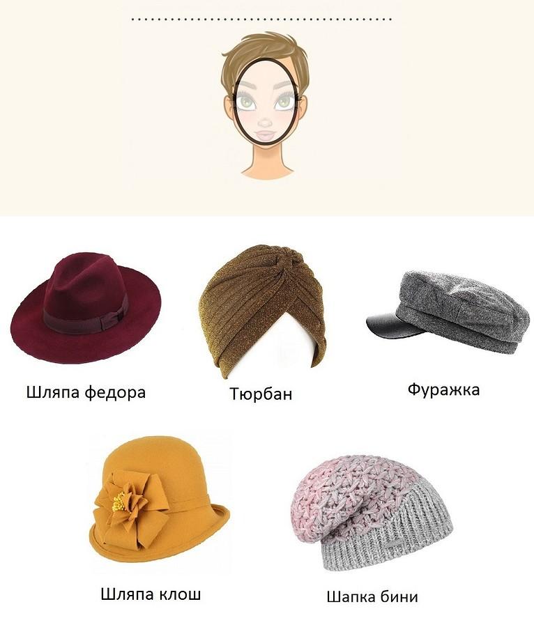 Как подобрать головной убор всоответствии сформой лица