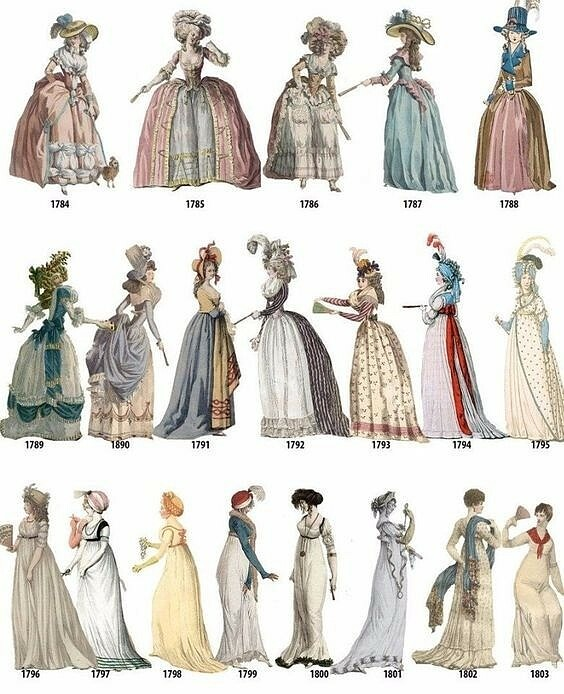 Эволюция платья: изистории вещей