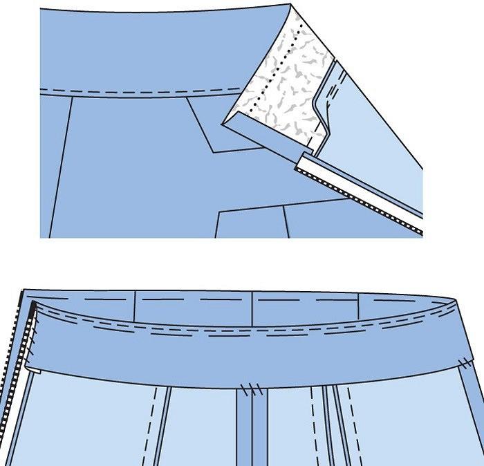 Как обработать обтачкой верхний срез впоясных изделиях