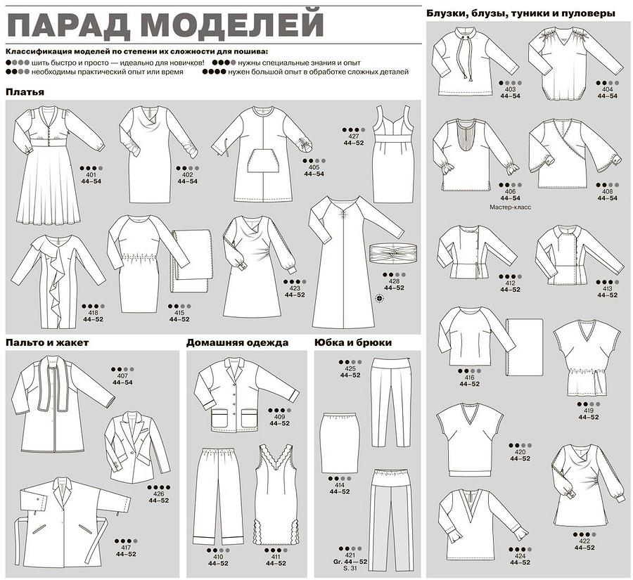 Мода дляполных: все технические рисунки