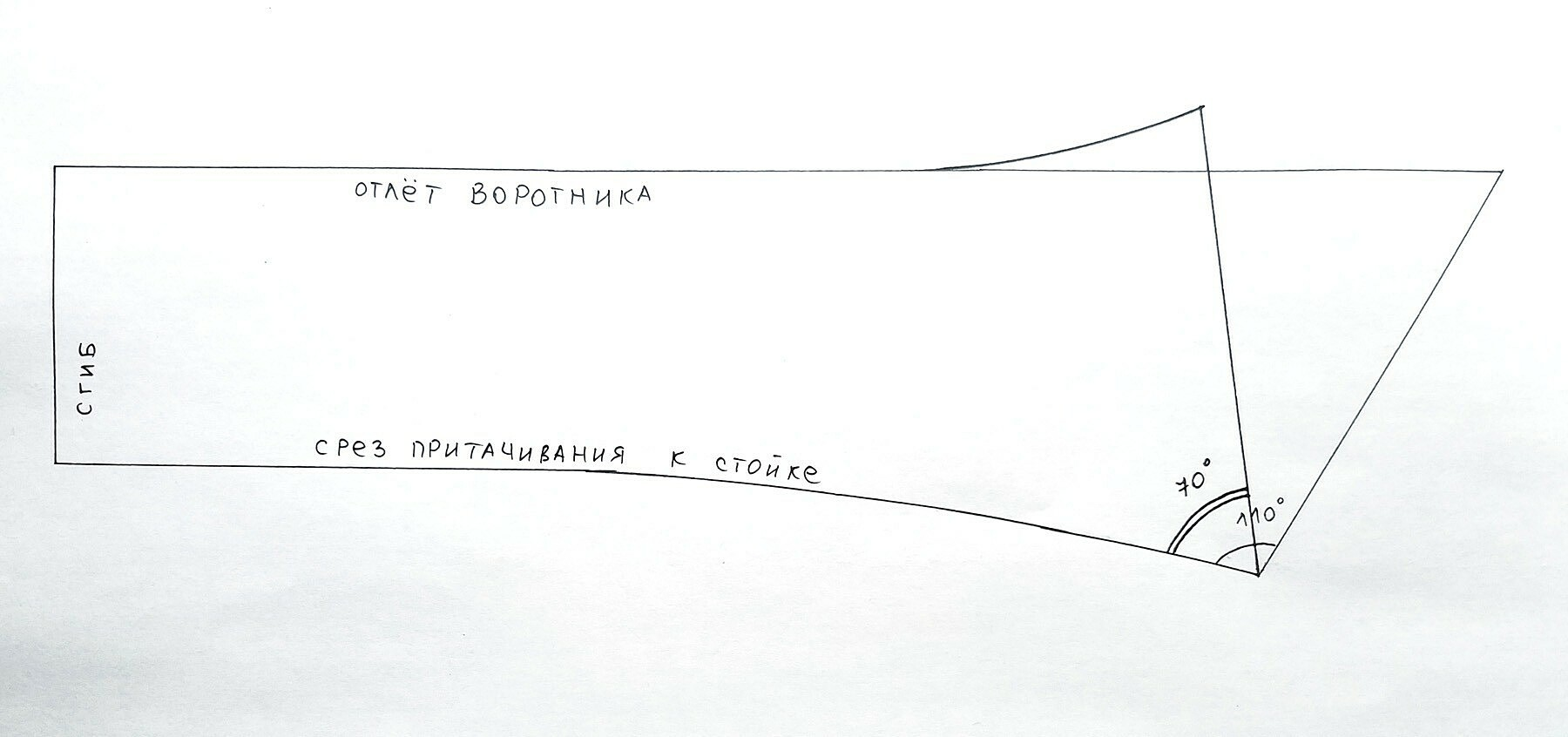 Обработка воротника мужской рубашки: выбор формы иподготовка выкройки