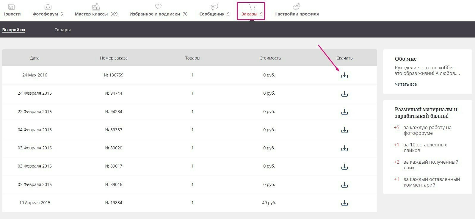 Как купить электронную выкройку насайте burdastyle.ru?