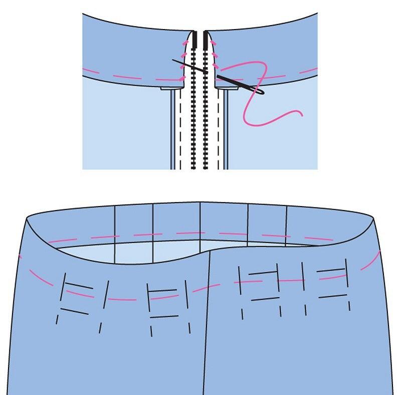 Как выполнить складки напоясе сцельнокроеной обтачкой