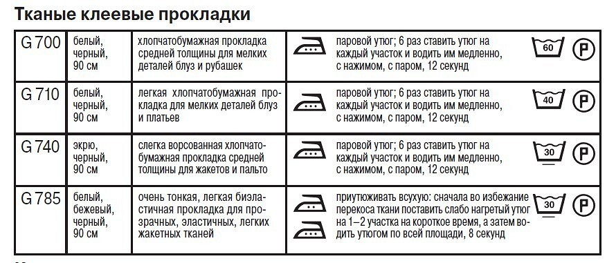 Таблица прокладок флизелин