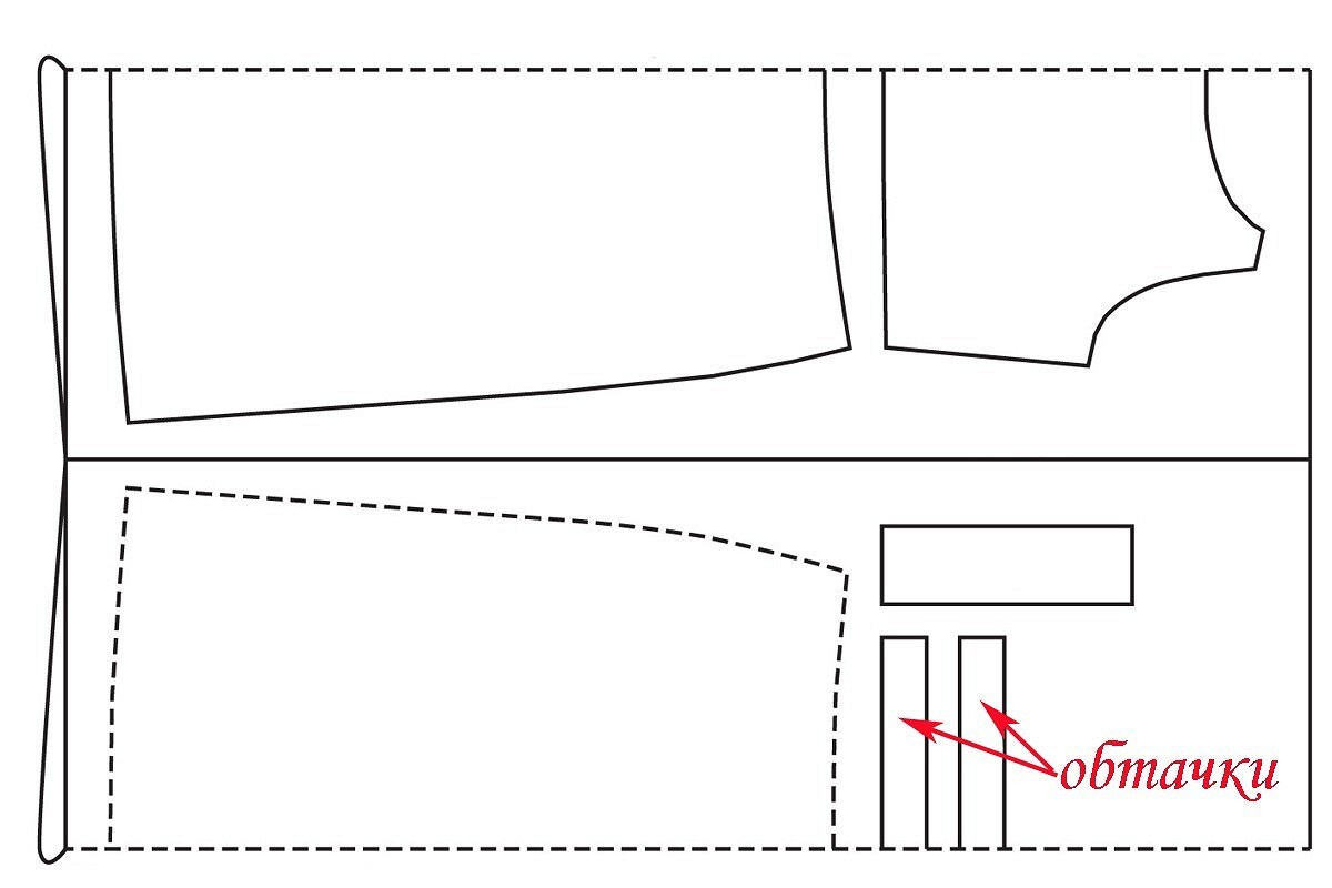 Обработка открытой проймы визделии изэластичного трикотажа