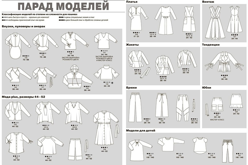 Технические рисунки Burda Style 2/2020