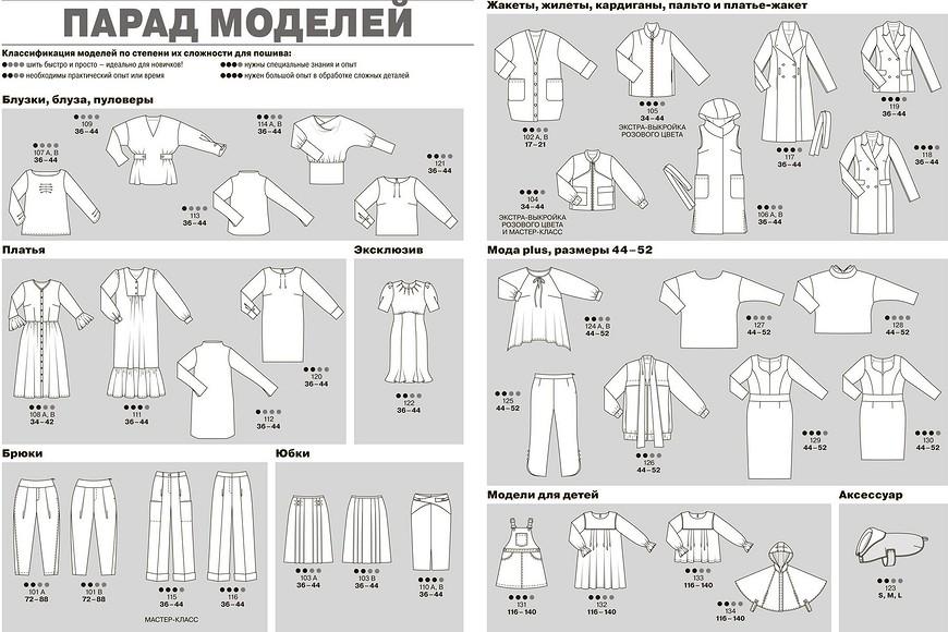 Технические рисунки Burda Style 11/2020
