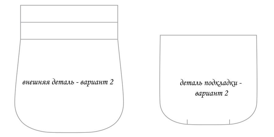 Мини-формат: подарочный мешочек-сумочка длякосметики