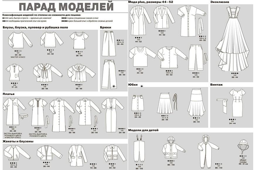 Технические рисунки Burda Style 3/2020