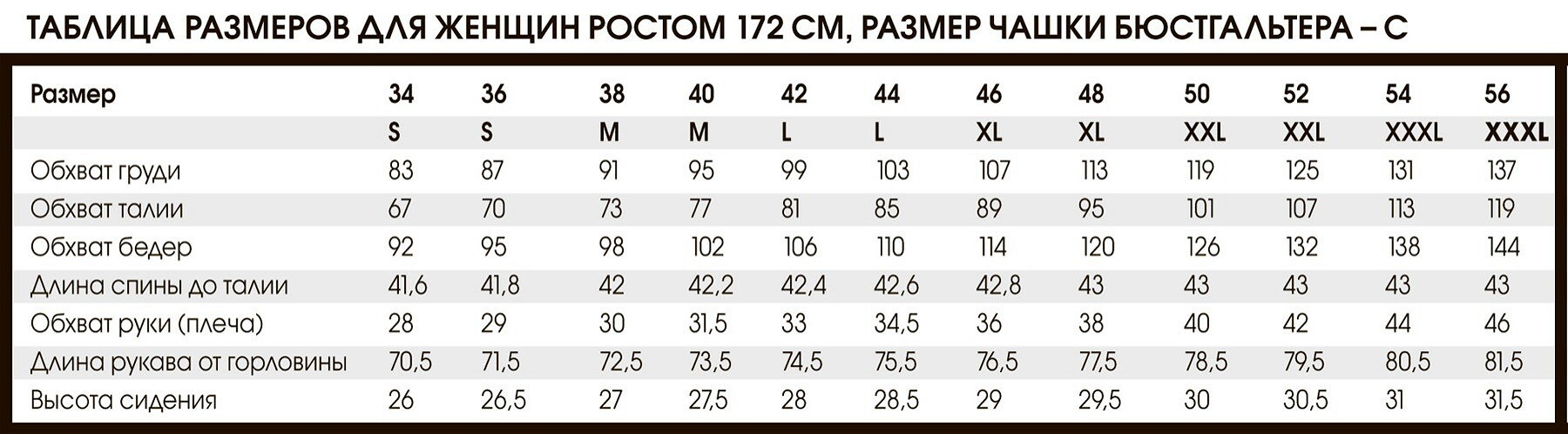 Таблицы размеров Burda. Как снимать мерки