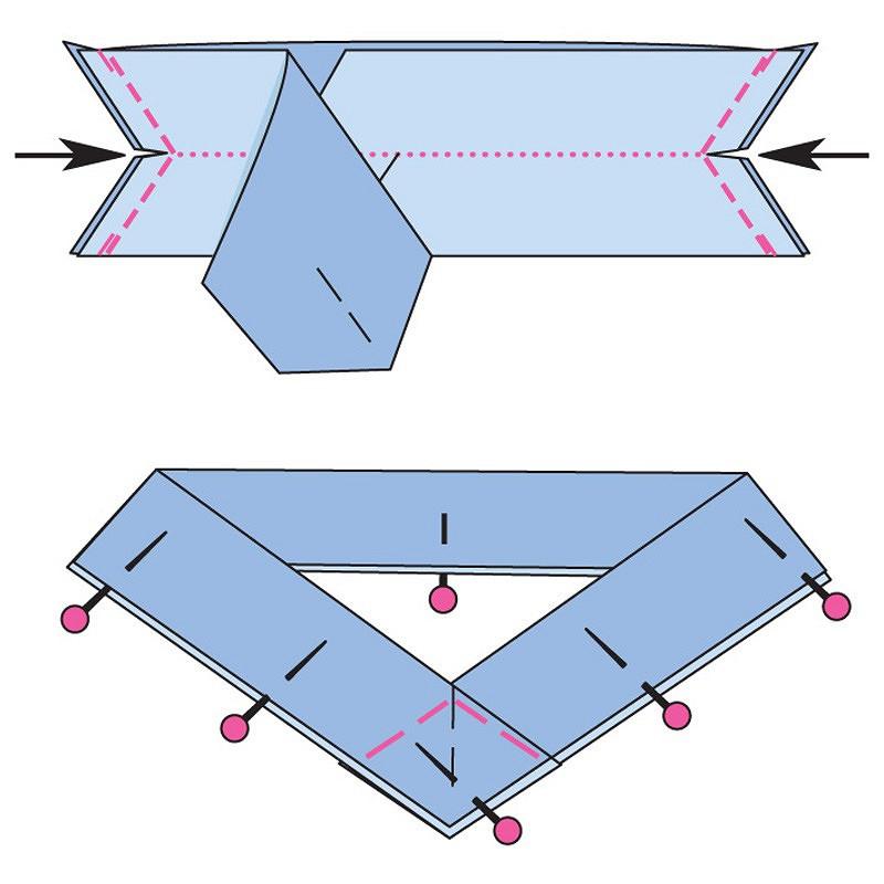 Обработка планкой горловины изделия изтонкого биэластичного трикотажа