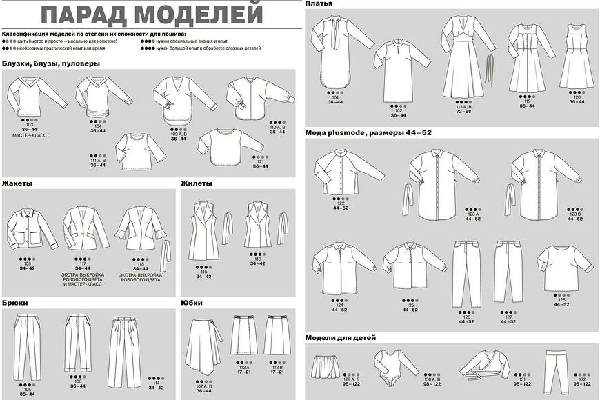 Технические рисунки Burda Style 8/2020