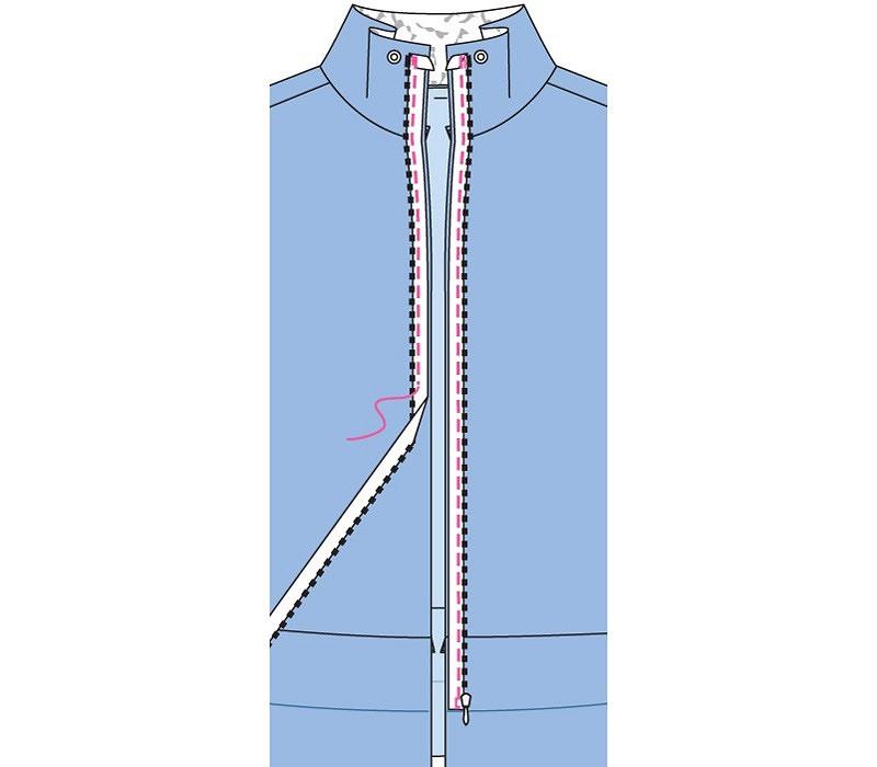 Как пришить разъёмную застёжку-молнию