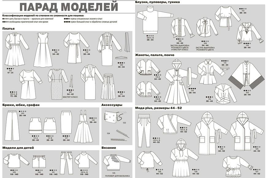Технические рисунки Burda Style 10/2020