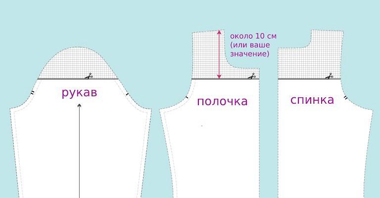 Как переделать выкройку платья или топа вмодель соткрытыми плечами
