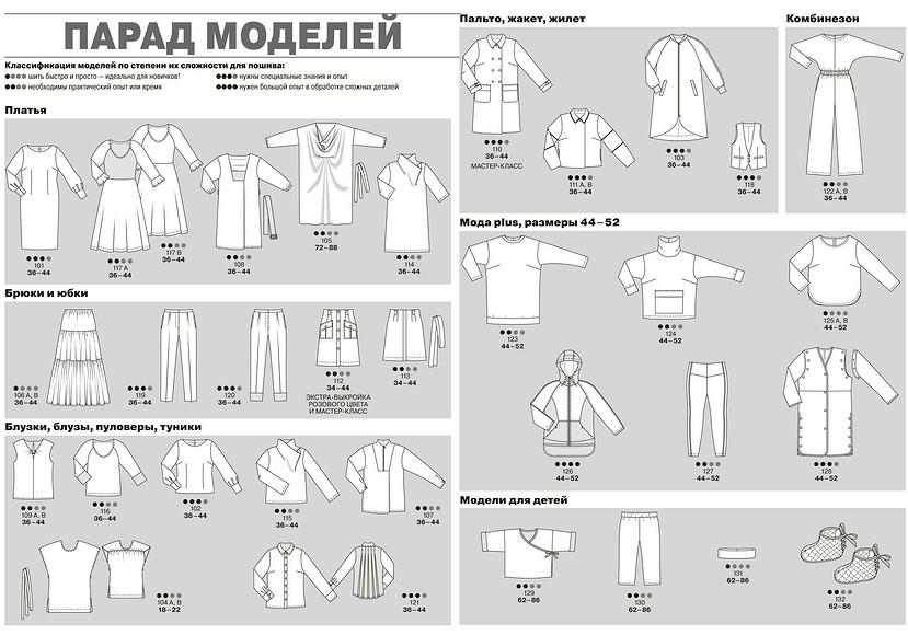 Технические рисунки Burda Style 8/2021