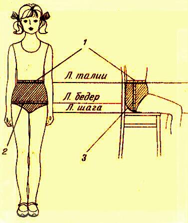 Выкройка трусики бикини