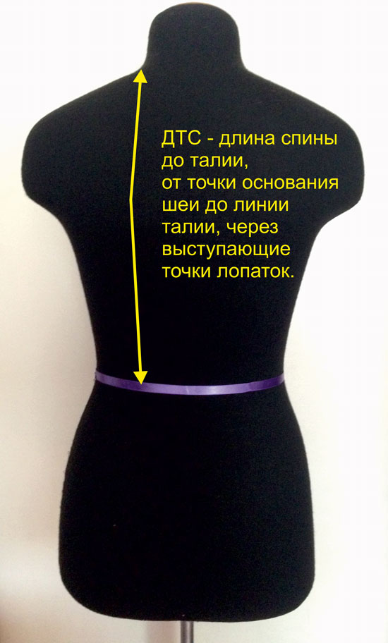 Конструирование для начинающих: как построить платье-футляр