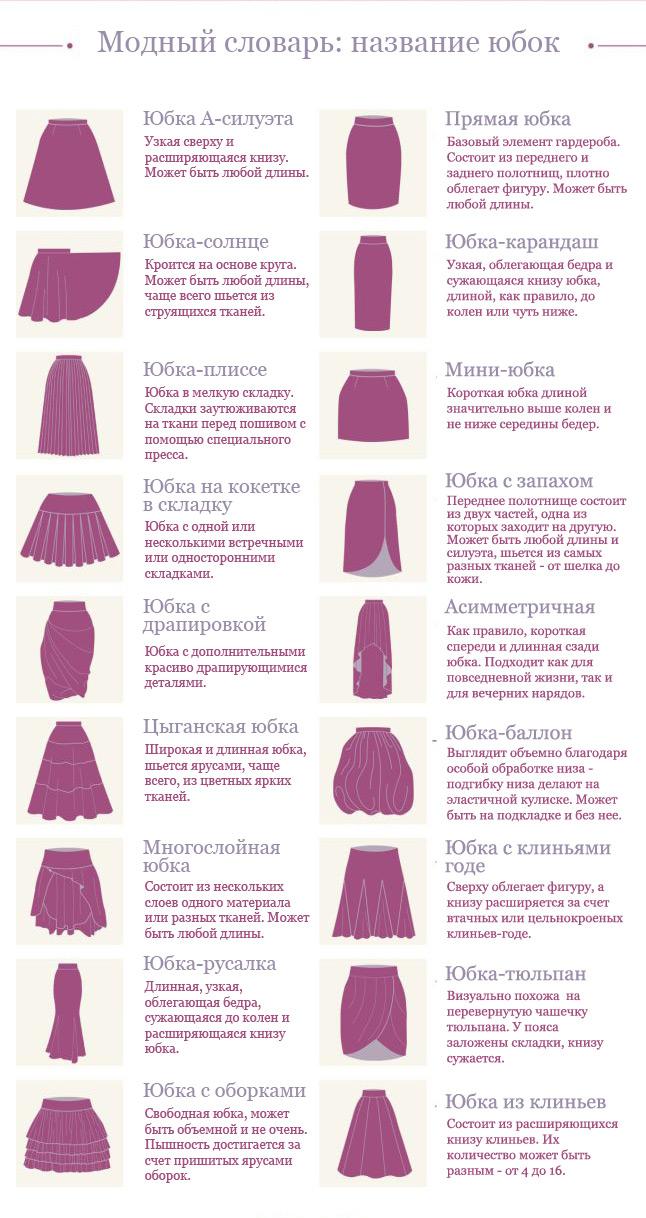 Модели юбок с названиями фото