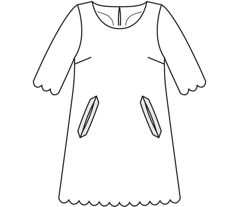 образцы карманов для одежды