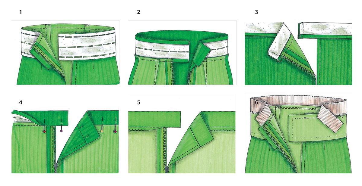 Как сделать пояс на юбке карандаш - Zerli.ru