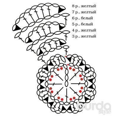 Схема вязания ►