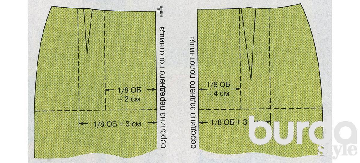 Выкройка юбки на узкую талию широкие бедра