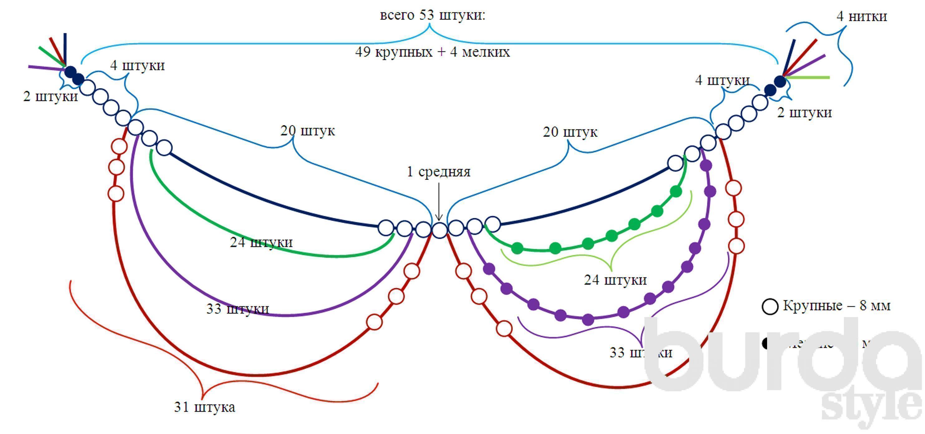 Схема зеленого воротничка
