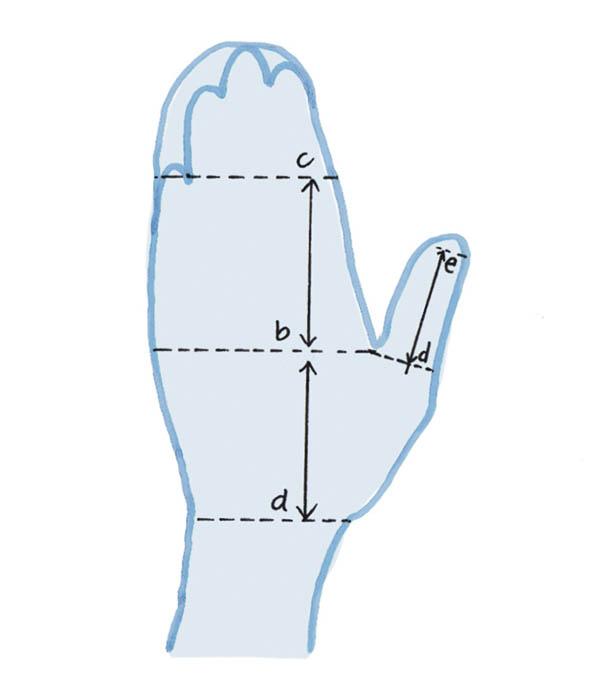 Как вязать палец на варежках